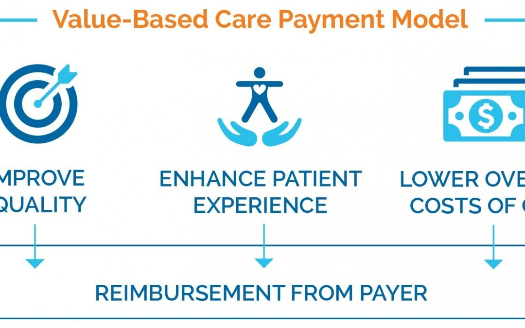 Alternative Payment Models (APMs) Preview